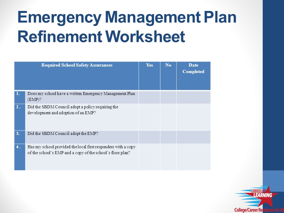 Emergency Management Plan Refinement Worksheet Required School Safety AssurancesYesNo Date Completed 1.