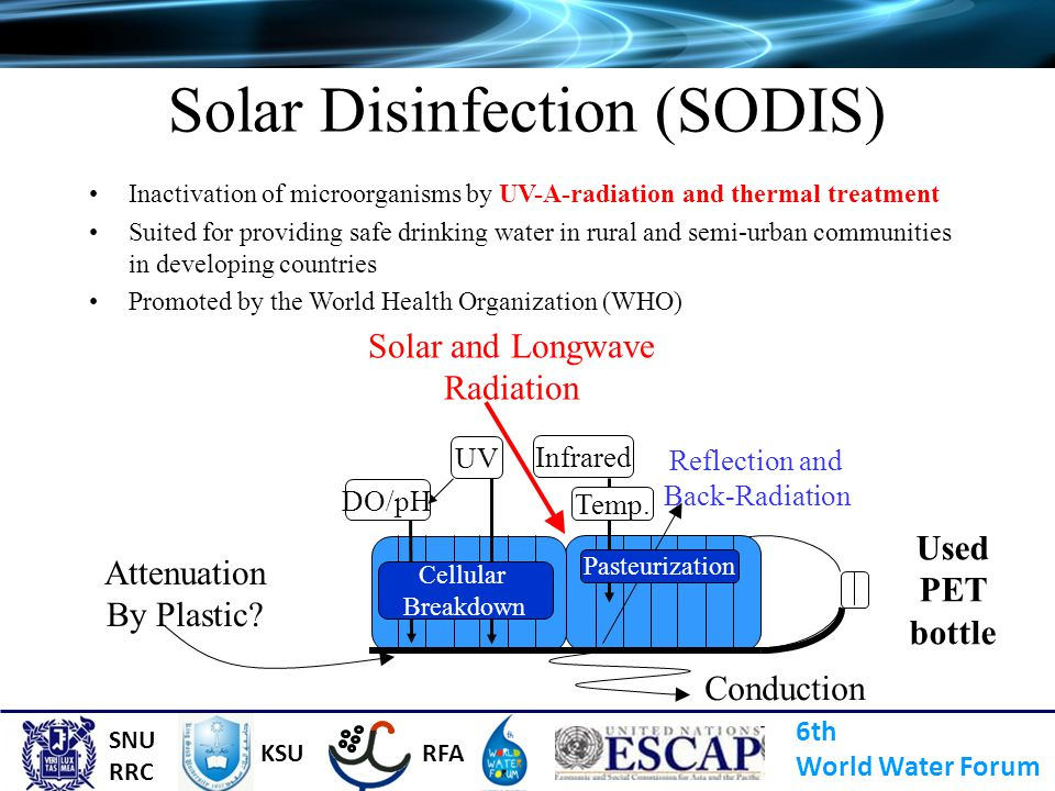 Solar Disinfection (SODIS) Inactivation of microorganisms by UV-A-radiation and thermal treatment Suited for providing safe drinking water in rural an