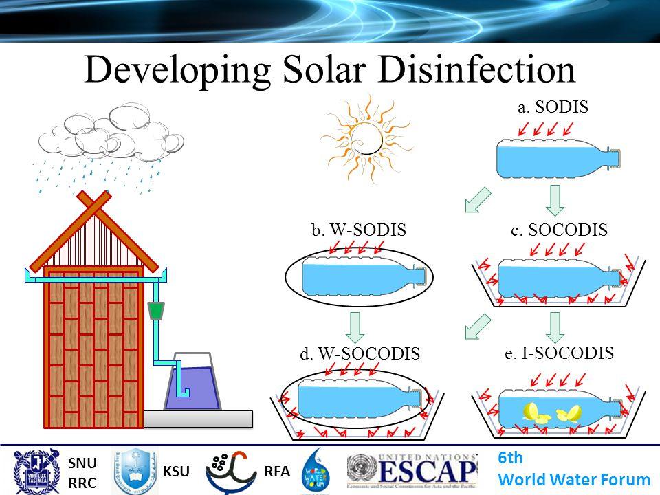Developing Solar Disinfection a. SODIS b. W-SODISc. SOCODIS d. W-SOCODIS e. I-SOCODIS 6th World Water Forum SNU RRC KSURFA