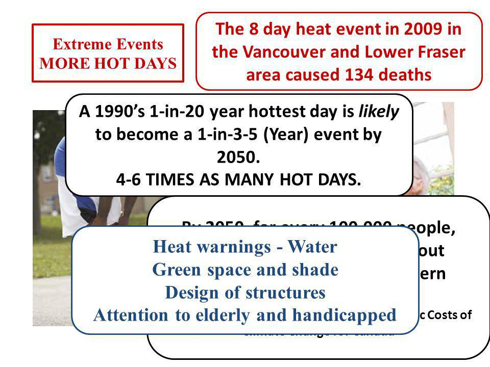 TELLING THE WEATHER STORY | 16 The 8 day heat event in 2009 in the Vancouver and Lower Fraser area caused 134 deaths A 1990s 1-in-20 year hottest day is likely to become a 1-in-3-5 (Year) event by 2050.