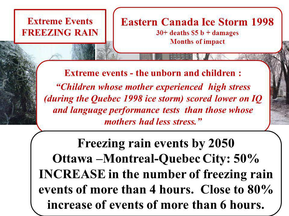 TELLING THE WEATHER STORY | 17 Extreme Events FREEZING RAIN Extreme events - the unborn and children : Children whose mother experienced high stress (during the Quebec 1998 ice storm) scored lower on IQ and language performance tests than those whose mothers had less stress.