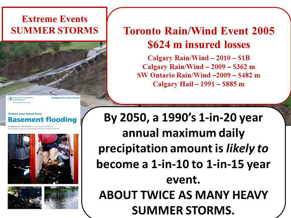 TELLING THE WEATHER STORY | 18 Extreme Events SUMMER STORMS Toronto Rain/Wind Event 2005 $624 m insured losses Calgary Rain/Wind – 2010 – $1B Calgary Rain/Wind – 2009 – $362 m SW Ontario Rain/Wind –2009 – $482 m Calgary Hail – 1991 – $885 m By 2050, a 1990s 1-in-20 year annual maximum daily precipitation amount is likely to become a 1-in-10 to 1-in-15 year event.