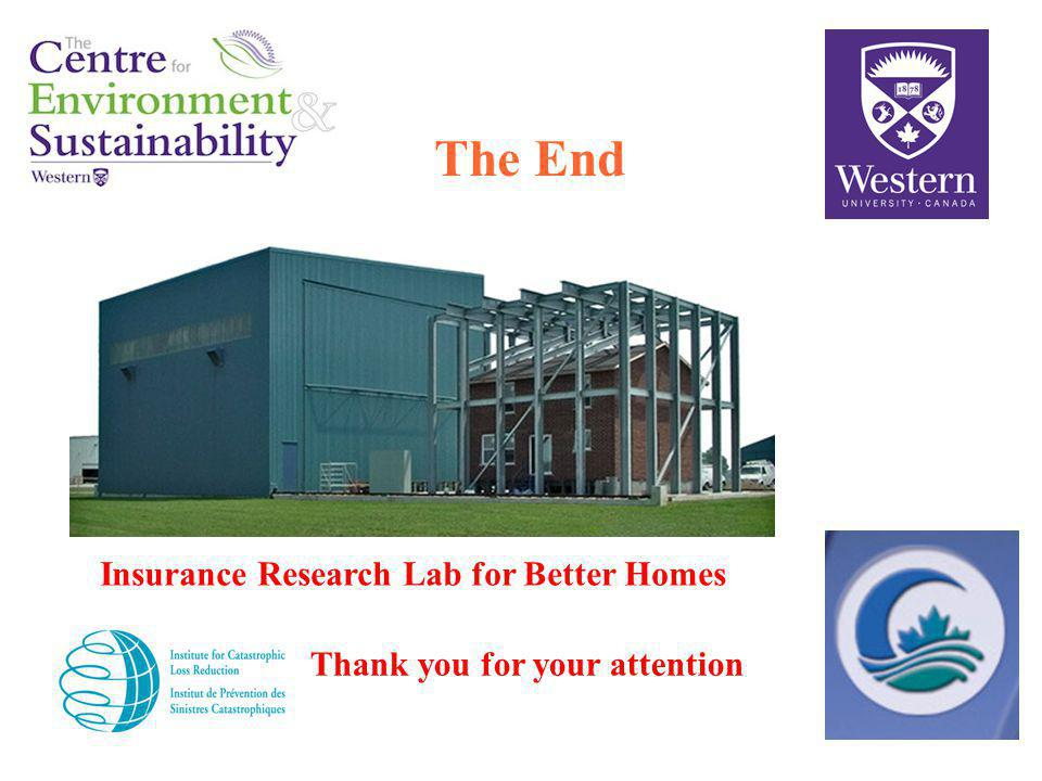 The End Thank you for your attention Insurance Research Lab for Better Homes
