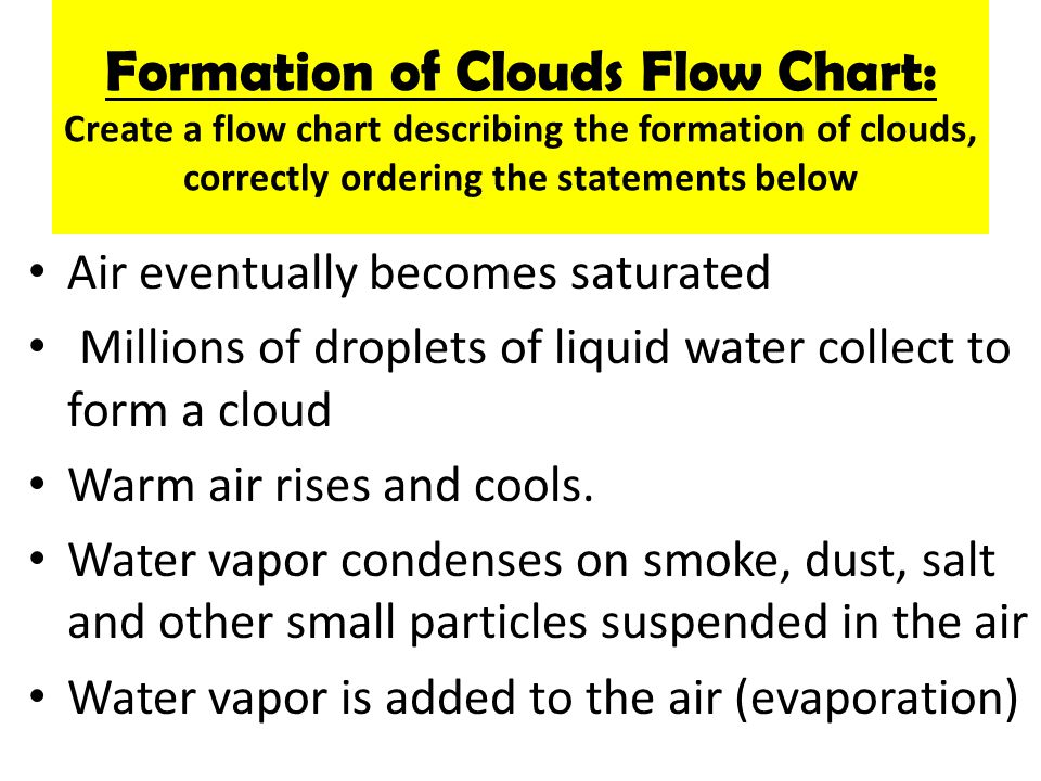Formation of Clouds Flow Chart: Create a flow chart describing the formation of clouds, correctly ordering the statements below Air eventually becomes