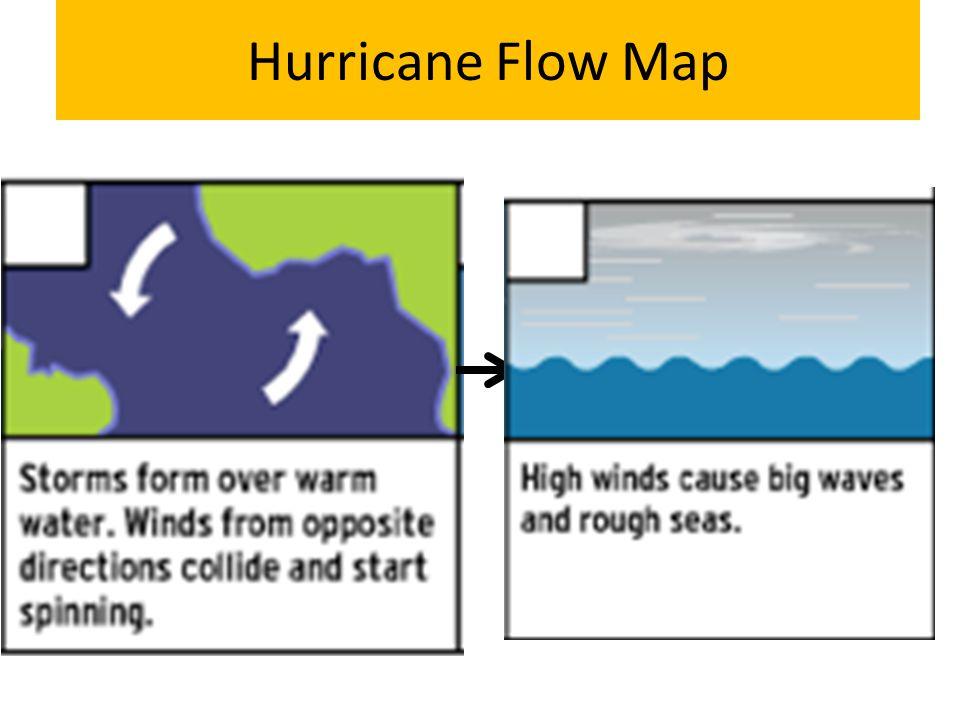 Hurricane Flow Map