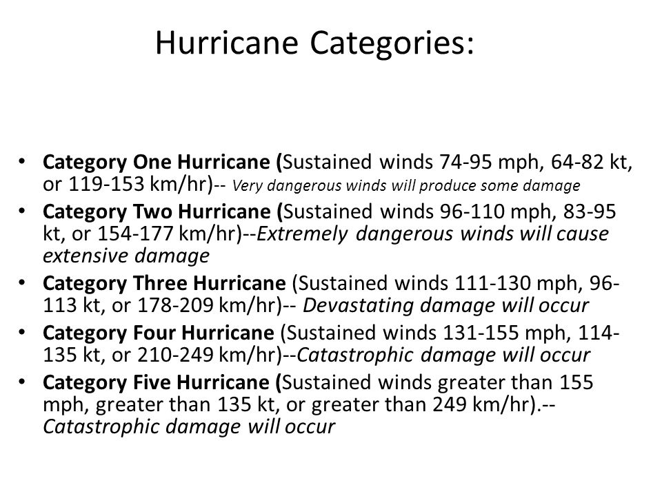 Hurricane Categories: Category One Hurricane (Sustained winds 74-95 mph, 64-82 kt, or 119-153 km/hr) -- Very dangerous winds will produce some damage