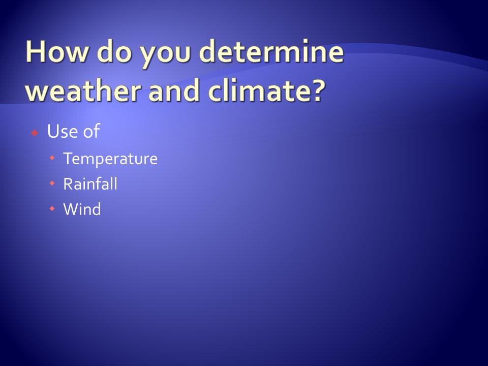 Use of Temperature Rainfall Wind
