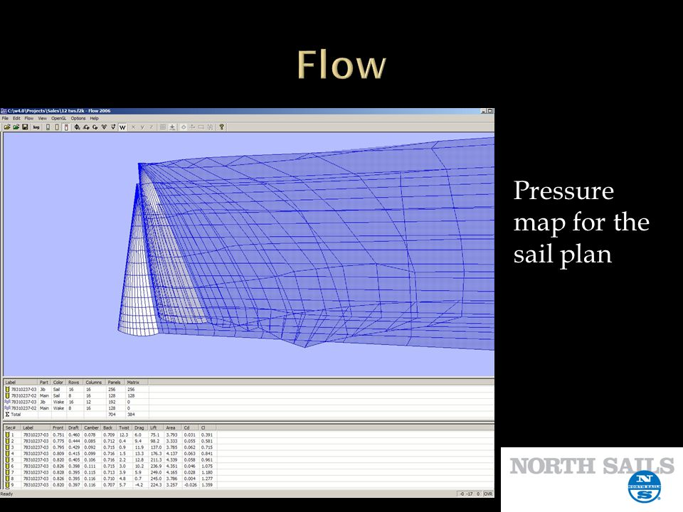 Pressure map for the sail plan