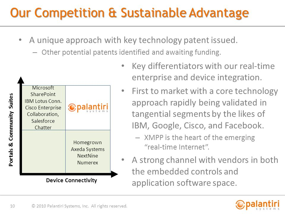 Our Competition & Sustainable Advantage © 2010 Palantiri Systems, Inc. All rights reserved.10 Microsoft SharePoint IBM Lotus Conn. Cisco Enterprise Co