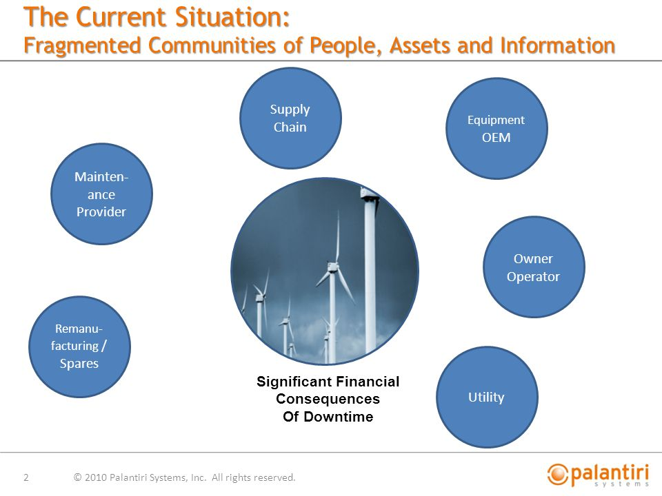 The Current Situation: Fragmented Communities of People, Assets and Information © 2010 Palantiri Systems, Inc. All rights reserved.2 Owner Operator Ut