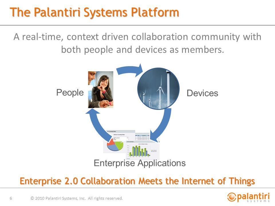 The Palantiri Systems Platform A real-time, context driven collaboration community with both people and devices as members. © 2010 Palantiri Systems,