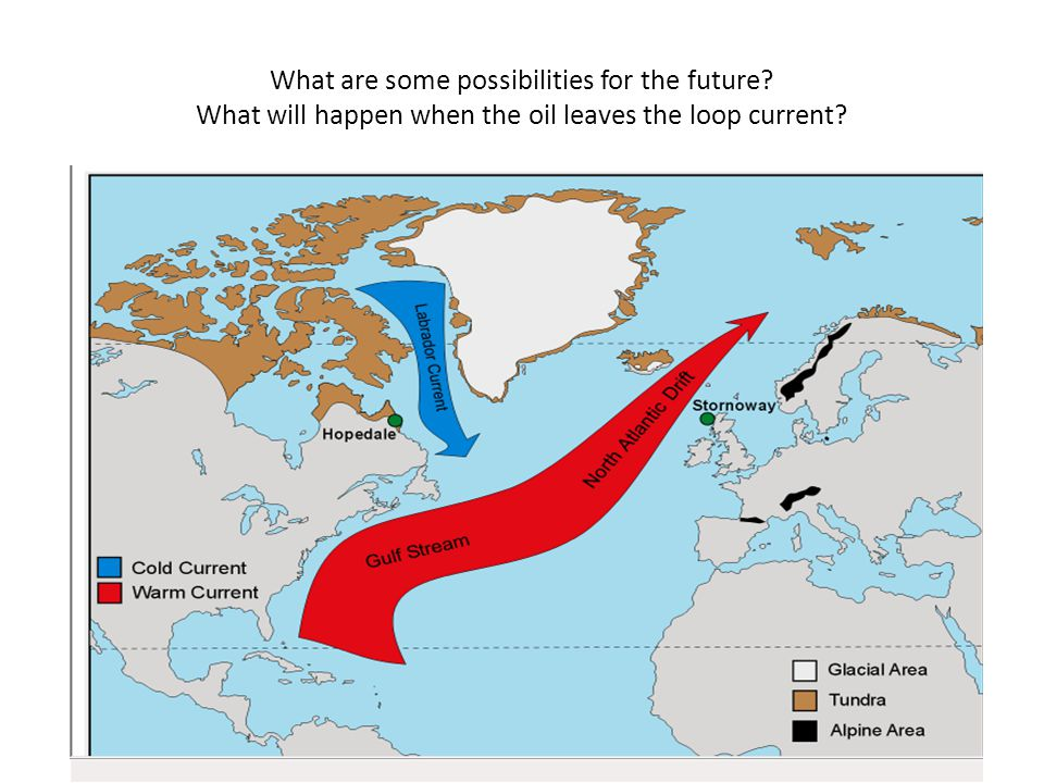 What are some possibilities for the future? What will happen when the oil leaves the loop current?