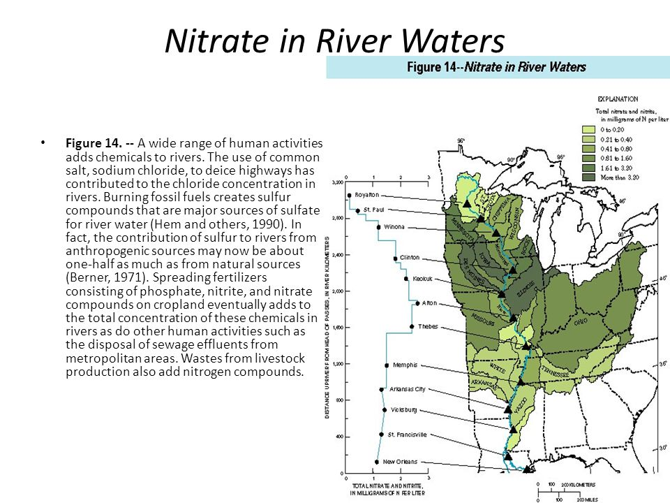 Nitrate in River Waters Figure 14.-- A wide range of human activities adds chemicals to rivers.