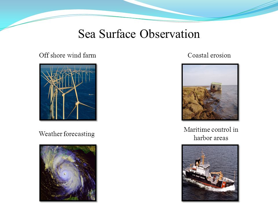 Off shore wind farmCoastal erosion Weather forecasting Maritime control in harbor areas