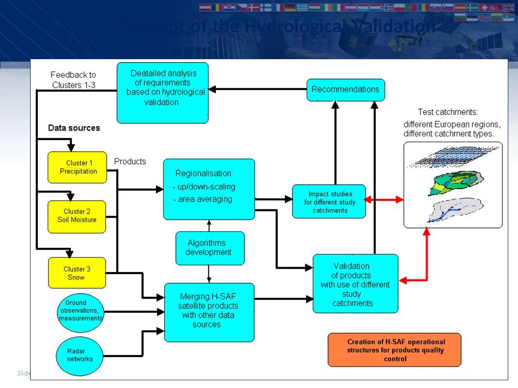 Slide: 46 EARSel Workshop February 2014 Bern Concept of the Hydrological Validation