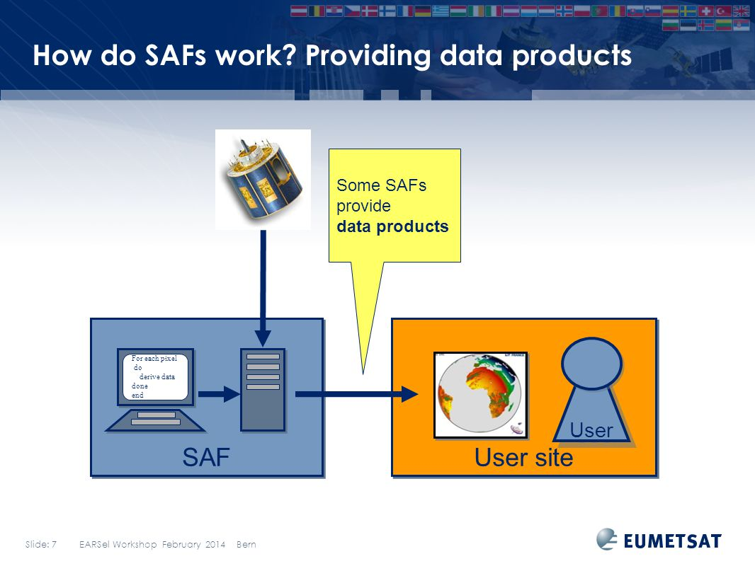 Slide: 7 EARSel Workshop February 2014 Bern User site SAF For each pixel do derive data done end How do SAFs work? Providing data products User Some S