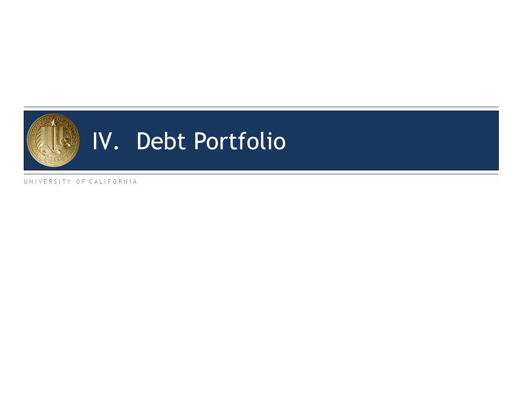 U N I V E R S I T Y O F C A L I F O R N I A IV.Debt Portfolio