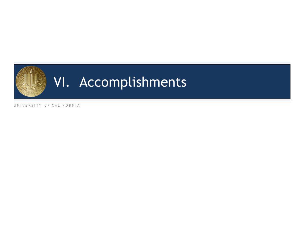 U N I V E R S I T Y O F C A L I F O R N I A VI.Accomplishments