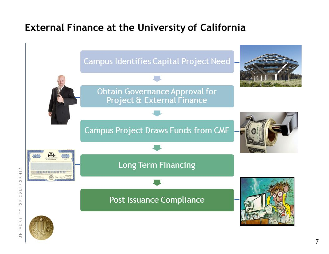 7 U N I V E R S I T Y O F C A L I F O R N I A External Finance at the University of California Campus Identifies Capital Project Need Obtain Governance Approval for Project & External Finance Campus Project Draws Funds from CMFLong Term FinancingPost Issuance Compliance