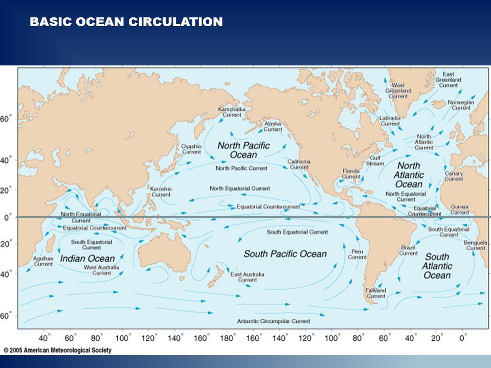BASIC OCEAN CIRCULATION