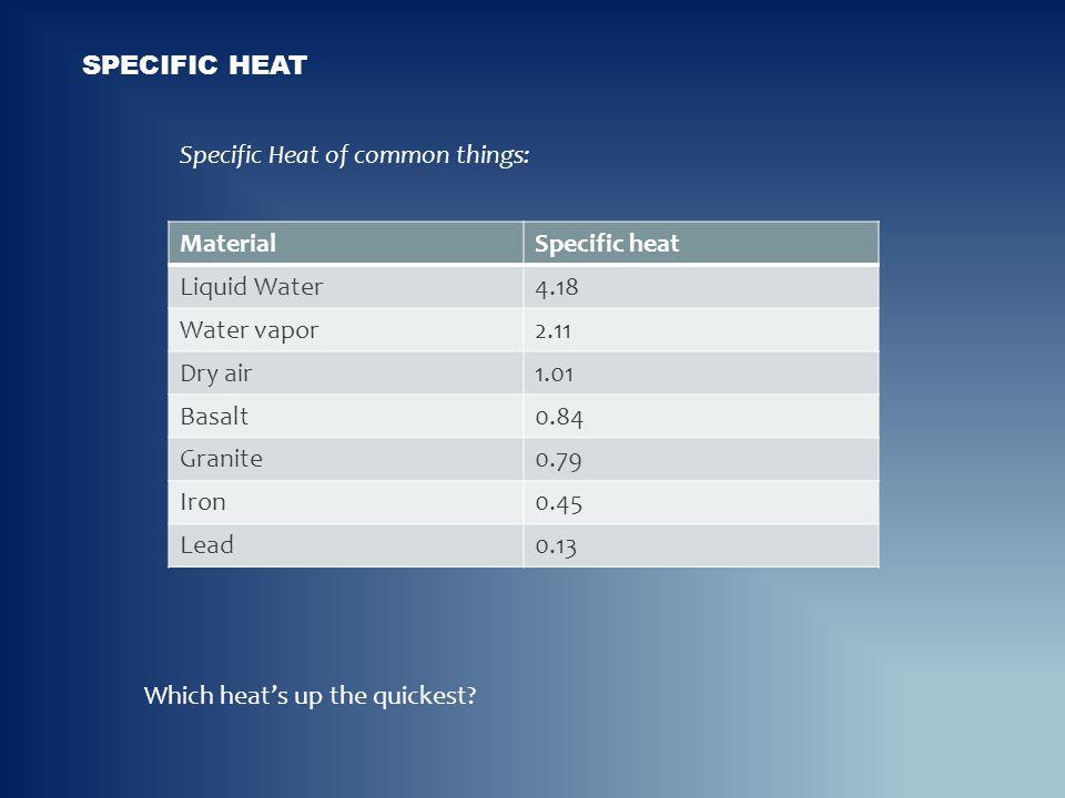 Specific Heat of common things: SPECIFIC HEAT MaterialSpecific heat Liquid Water4.18 Water vapor2.11 Dry air1.01 Basalt0.84 Granite0.79 Iron0.45 Lead0