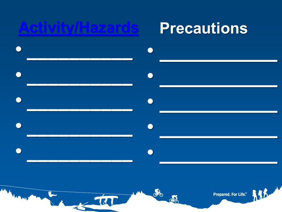 Activity/Hazards Activity/Hazards Activity/Hazards __________ __________ Precautions Precautions __________ __________