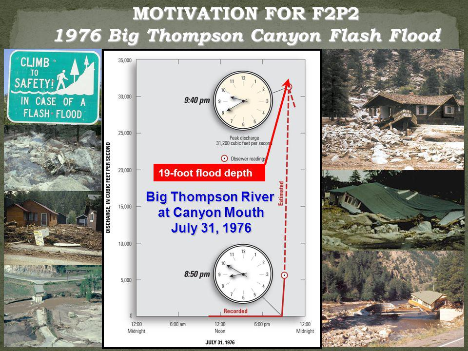 Big Thompson River at Canyon Mouth July 31, 1976 MOTIVATION FOR F2P2 1976 Big Thompson Canyon Flash Flood 19-foot flood depth