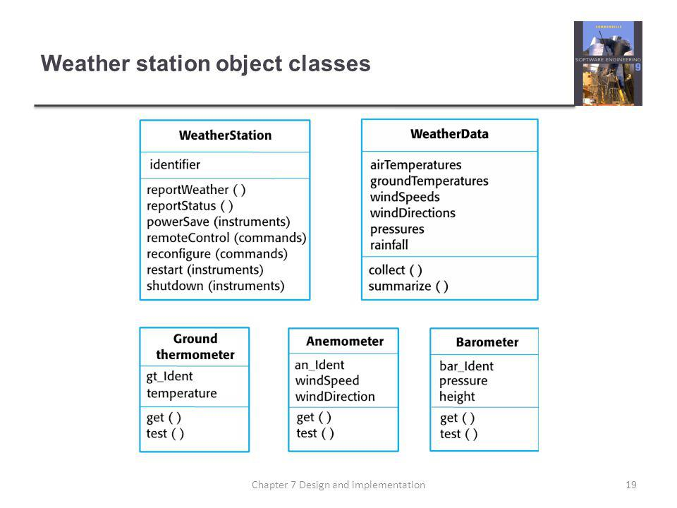 Weather station object classes 19Chapter 7 Design and implementation