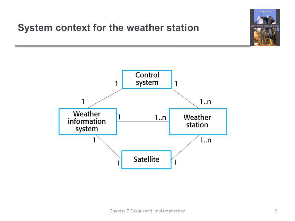 System context for the weather station 9Chapter 7 Design and implementation