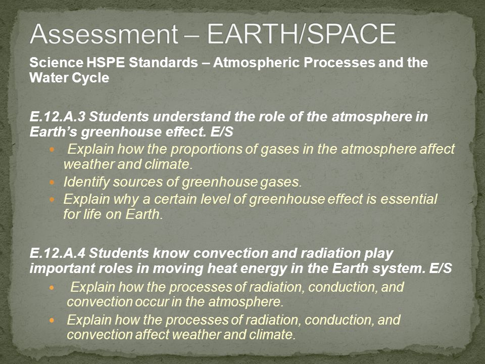 Science HSPE Standards – Atmospheric Processes and the Water Cycle E.12.A.3 Students understand the role of the atmosphere in Earths greenhouse effect.