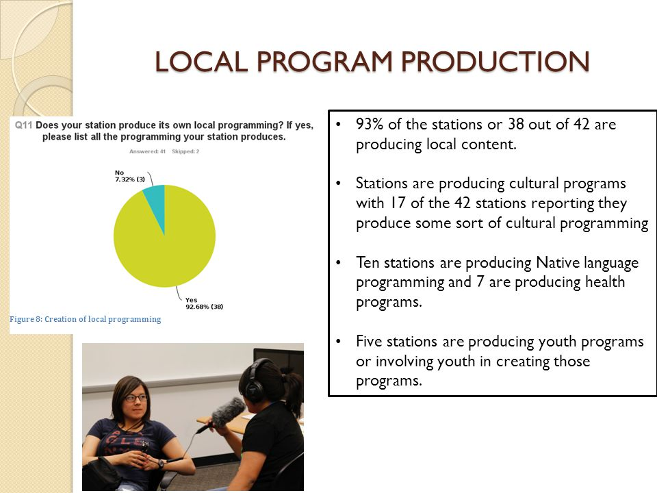 LOCAL PROGRAM PRODUCTION Figure 8: Creation of local programming 93% of the stations or 38 out of 42 are producing local content.
