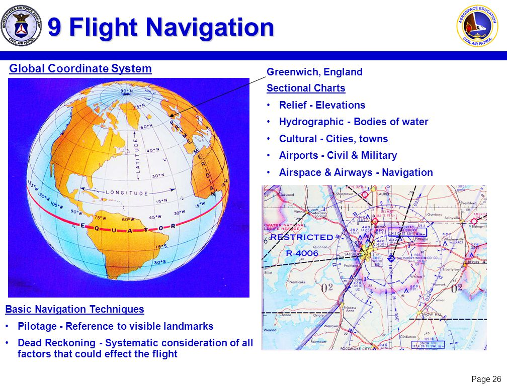 Page 26 Global Coordinate System 9 Flight Navigation Sectional Charts Relief - Elevations Hydrographic - Bodies of water Cultural - Cities, towns Airp