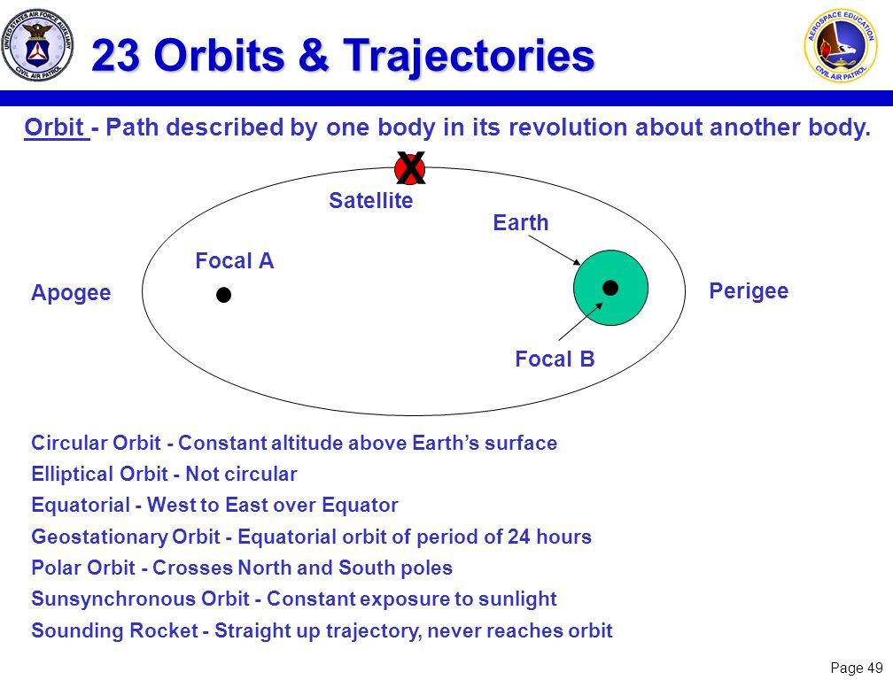 Page 49 23 Orbits & Trajectories Orbit - Path described by one body in its revolution about another body. Circular Orbit - Constant altitude above Ear