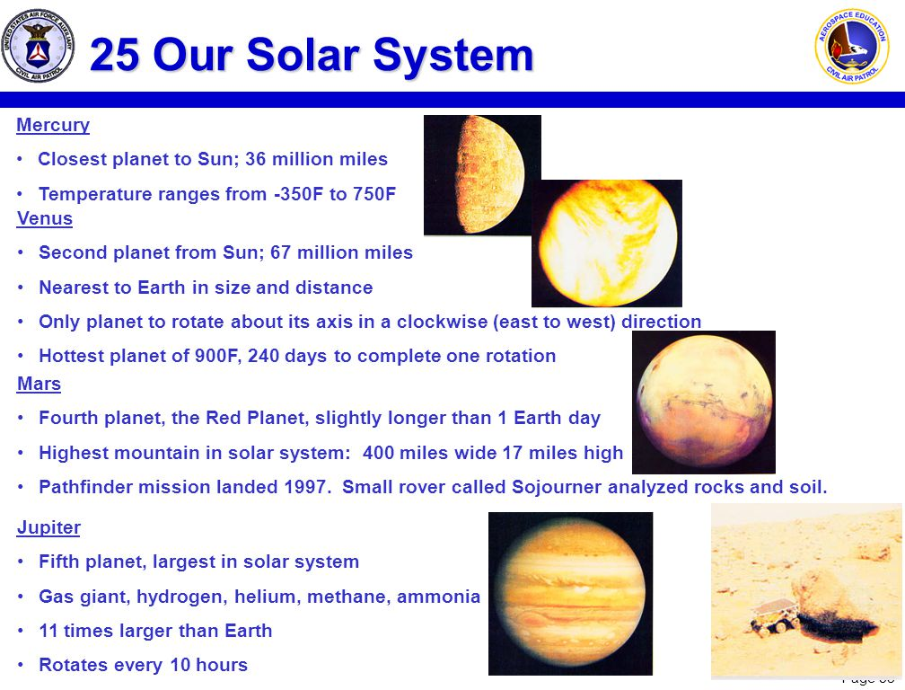 Page 53 25 Our Solar System Mercury Closest planet to Sun; 36 million miles Temperature ranges from -350F to 750F Venus Second planet from Sun; 67 mil