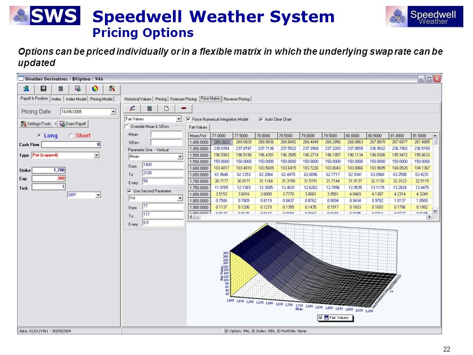 22 Speedwell Weather System Pricing Options Options can be priced individually or in a flexible matrix in which the underlying swap rate can be update