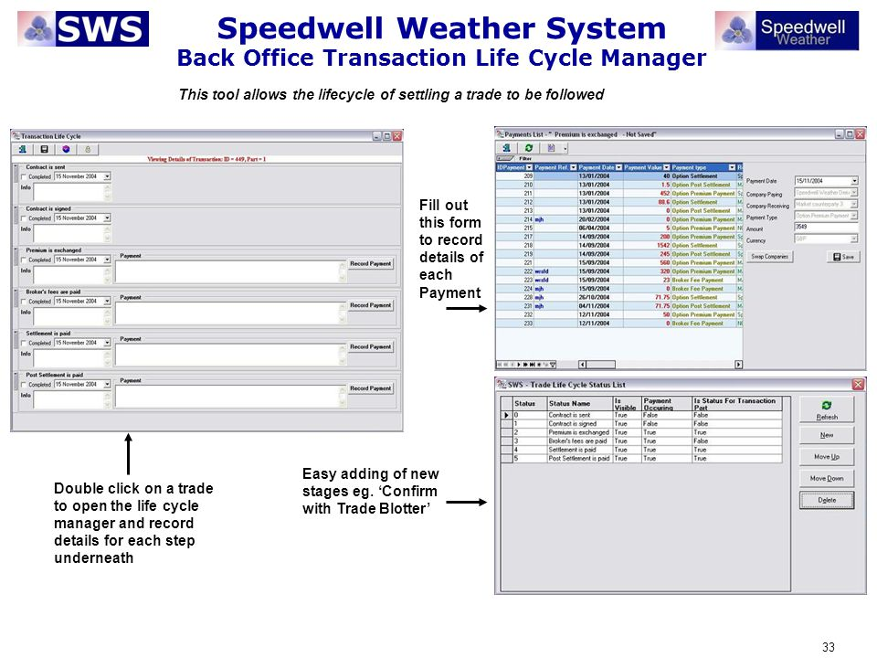 33 Speedwell Weather System Back Office Transaction Life Cycle Manager This tool allows the lifecycle of settling a trade to be followed Double click
