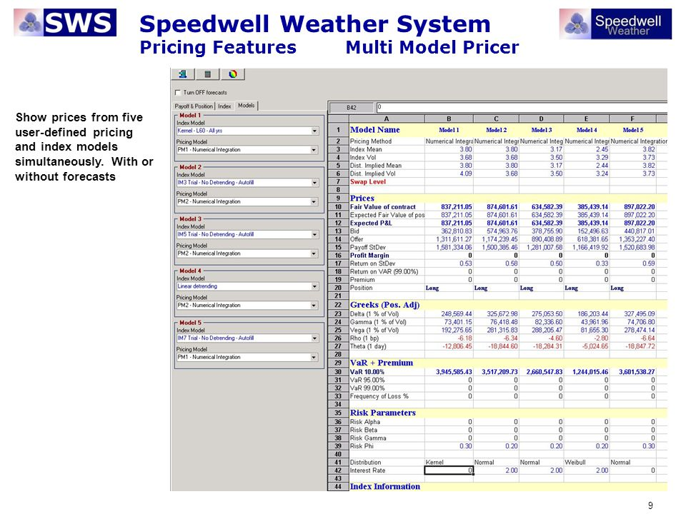 40 Speedwell Weather System Main Features Analyse data dependency between revenues and weather indices Find out the most correlated basket index to the data under constraint Estimates the impact of hedging revenues with one or several derivatives bundled in a portfolio