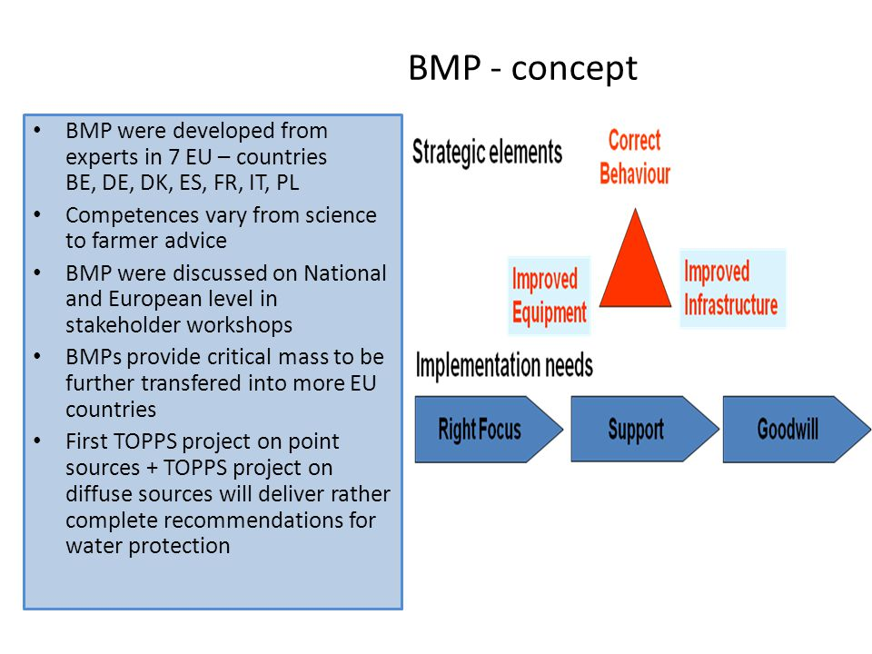 BMP - concept BMP were developed from experts in 7 EU – countries BE, DE, DK, ES, FR, IT, PL Competences vary from science to farmer advice BMP were discussed on National and European level in stakeholder workshops BMPs provide critical mass to be further transfered into more EU countries First TOPPS project on point sources + TOPPS project on diffuse sources will deliver rather complete recommendations for water protection
