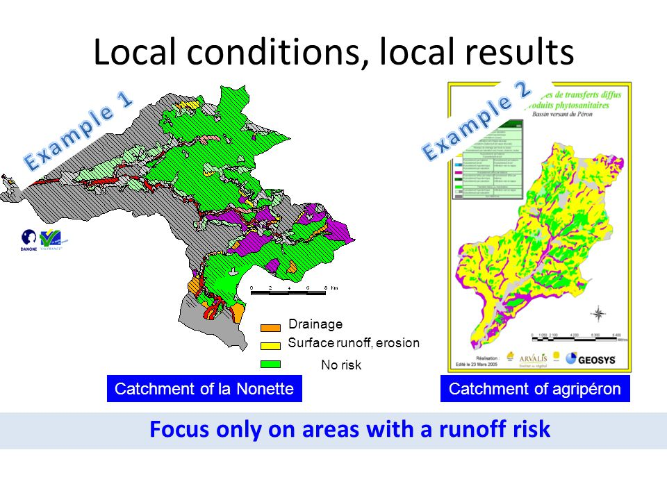 Local conditions, local results No risk Drainage Surface runoff, erosion Catchment of la NonetteCatchment of agripéron Focus only on areas with a runoff risk