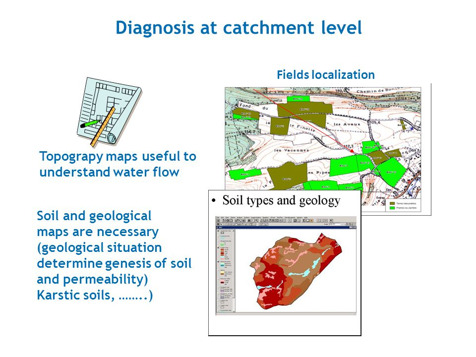 Fields localization Topograpy maps useful to understand water flow Soil and geological maps are necessary (geological situation determine genesis of soil and permeability) Karstic soils, ……..) Diagnosis at catchment level