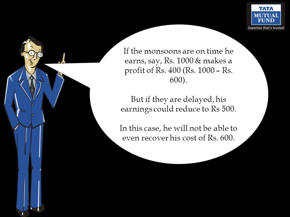 If the monsoons are on time he earns, say, Rs. 1000 & makes a profit of Rs. 400 (Rs. 1000 – Rs. 600). But if they are delayed, his earnings could redu