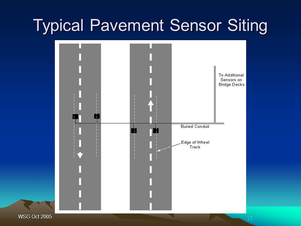 17 WSG Oct 2005 Typical Pavement Sensor Siting