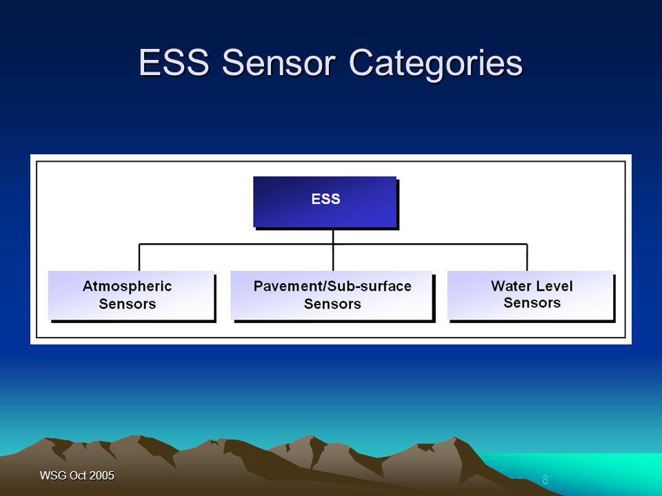 8 WSG Oct 2005 ESS Sensor Categories