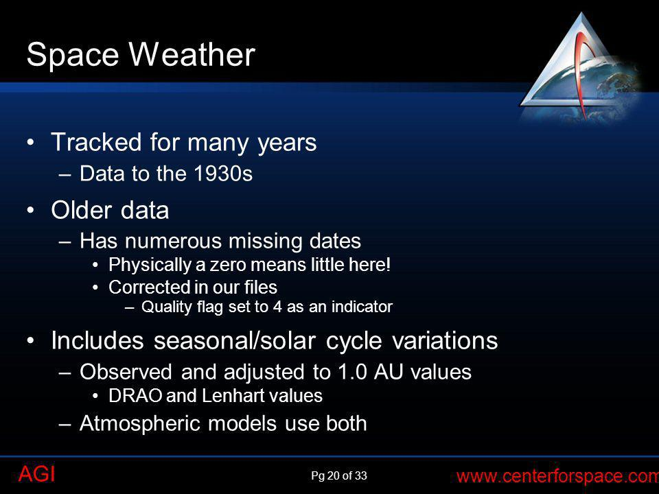 Pg 20 of 33 www.centerforspace.com AGI Space Weather Tracked for many years –Data to the 1930s Older data –Has numerous missing dates Physically a zer