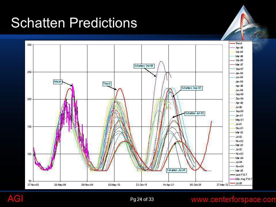 Pg 24 of 33 www.centerforspace.com AGI Schatten Predictions