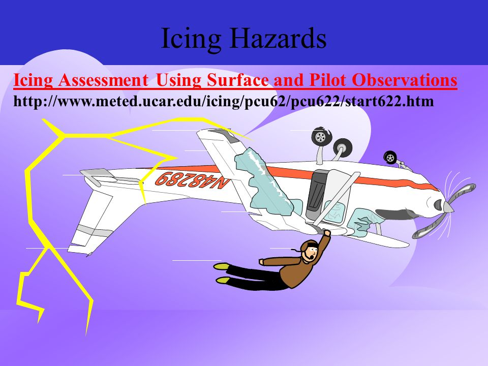 Icing Assessment Using Surface and Pilot Observations http://www.meted.ucar.edu/icing/pcu62/pcu622/start622.htm Icing Hazards