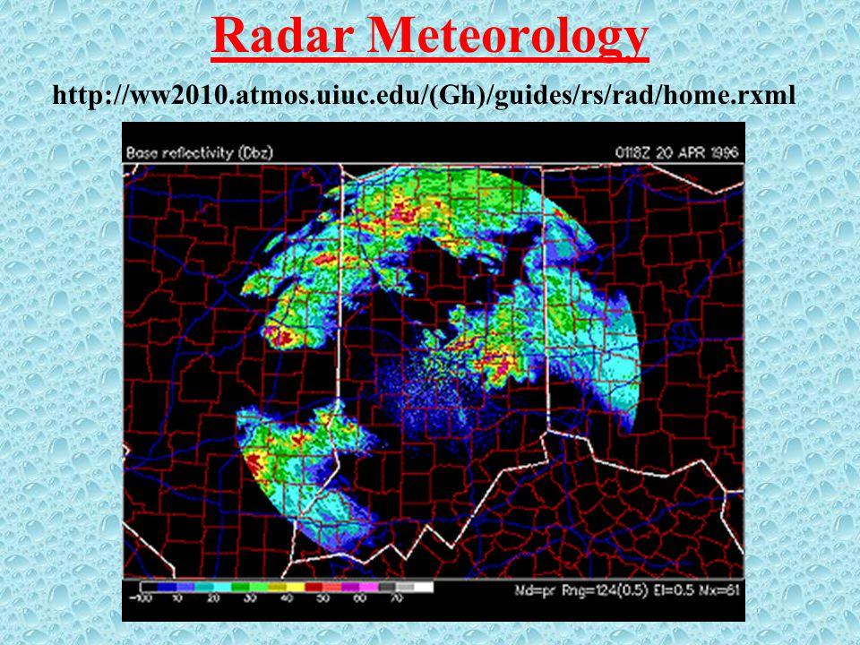 http://ww2010.atmos.uiuc.edu/(Gh)/guides/rs/rad/home.rxml Radar Meteorology