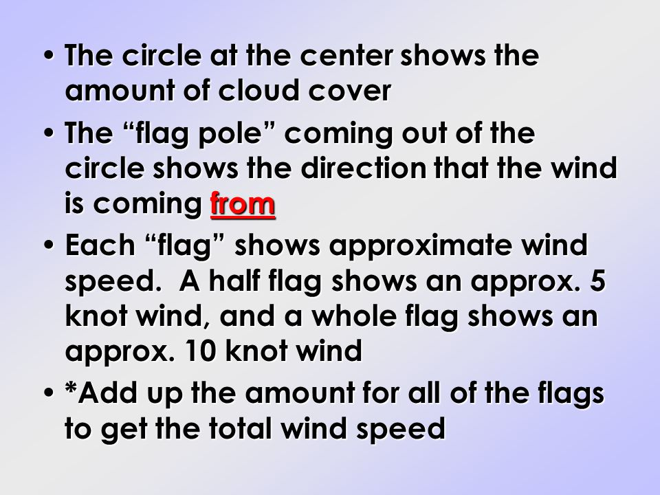 The circle at the center shows the amount of cloud cover The circle at the center shows the amount of cloud cover The flag pole coming out of the circ