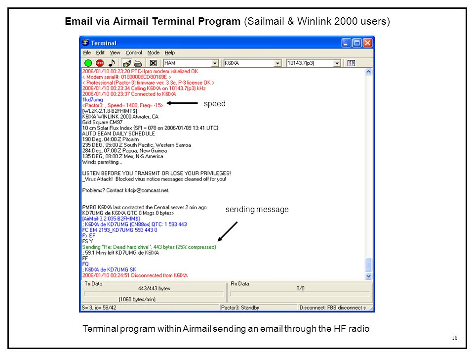 18 Email via Airmail Terminal Program (Sailmail & Winlink 2000 users) Terminal program within Airmail sending an email through the HF radio speed send