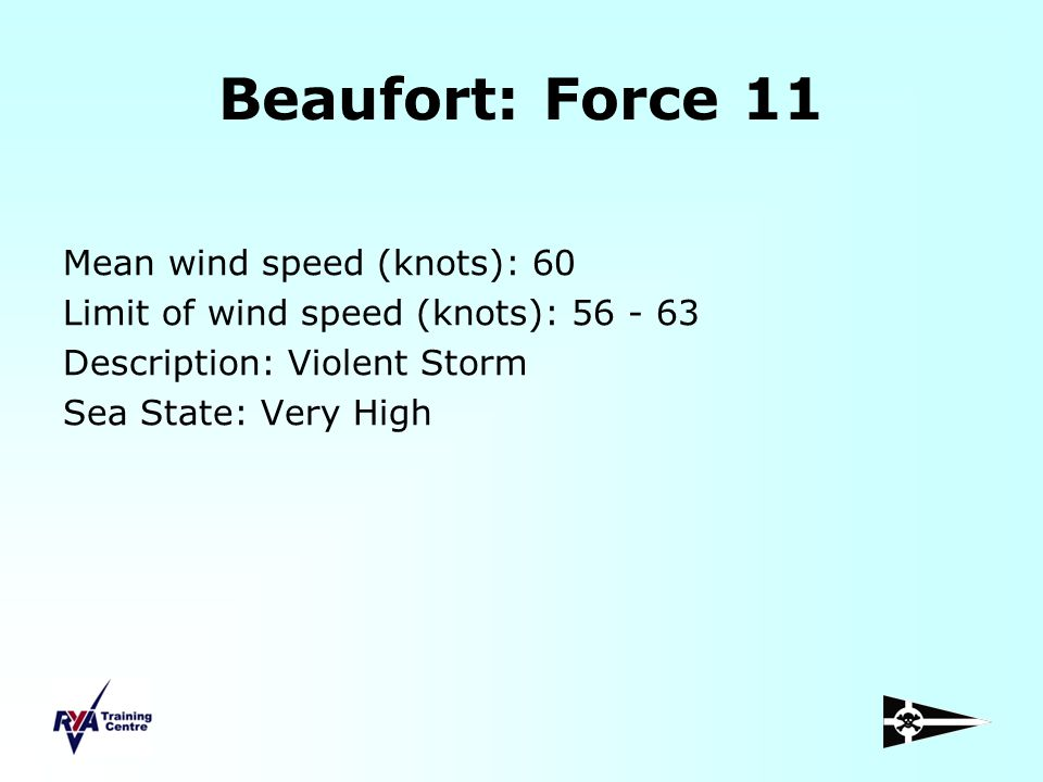 Beaufort: Force 11 Mean wind speed (knots): 60 Limit of wind speed (knots): 56 - 63 Description: Violent Storm Sea State: Very High